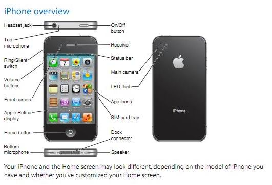 iphone 5 user manual chinese